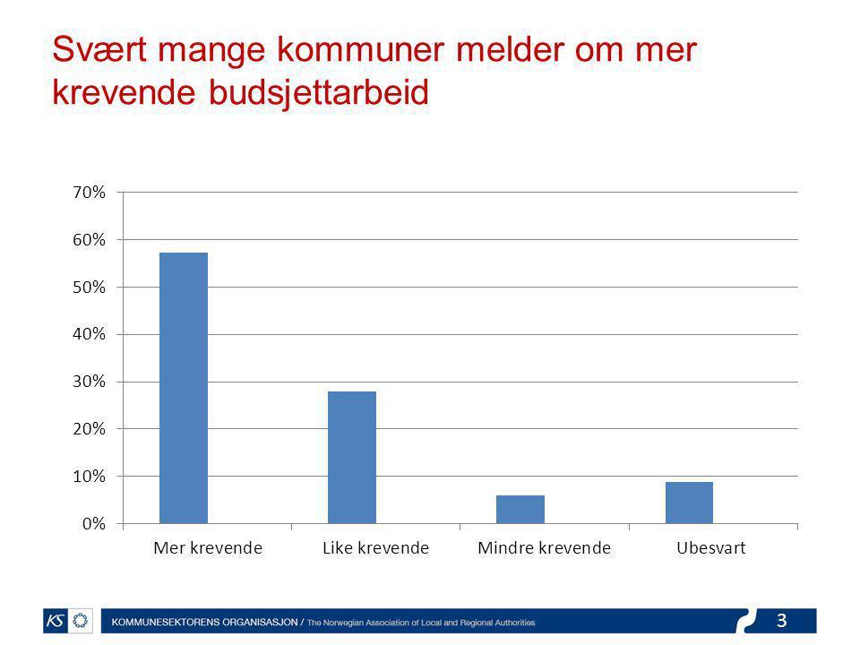 3 Svært mange kommuner melder om mer krevende budsjettarbeid