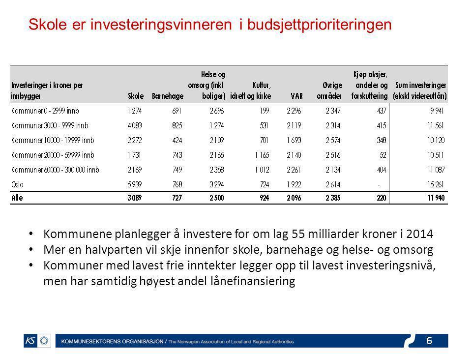 7 Stram økonomi – investeringer må lånefinansieres