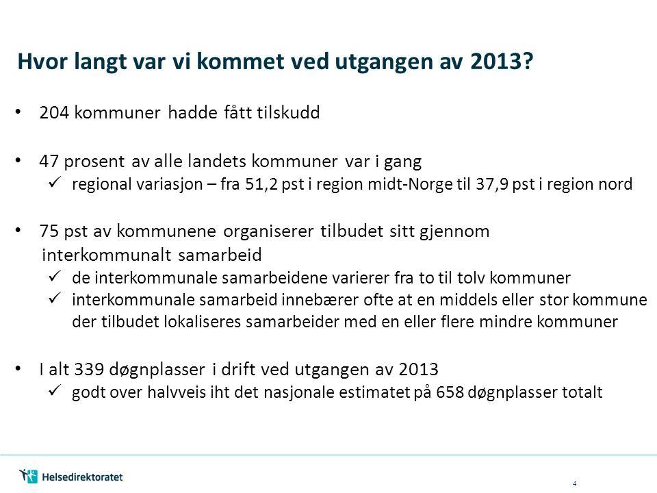 Hvor langt var vi kommet ved utgangen av 2013? 4 204 kommuner hadde fått tilskudd 47 prosent av alle landets kommuner var i gang regional variasjon –