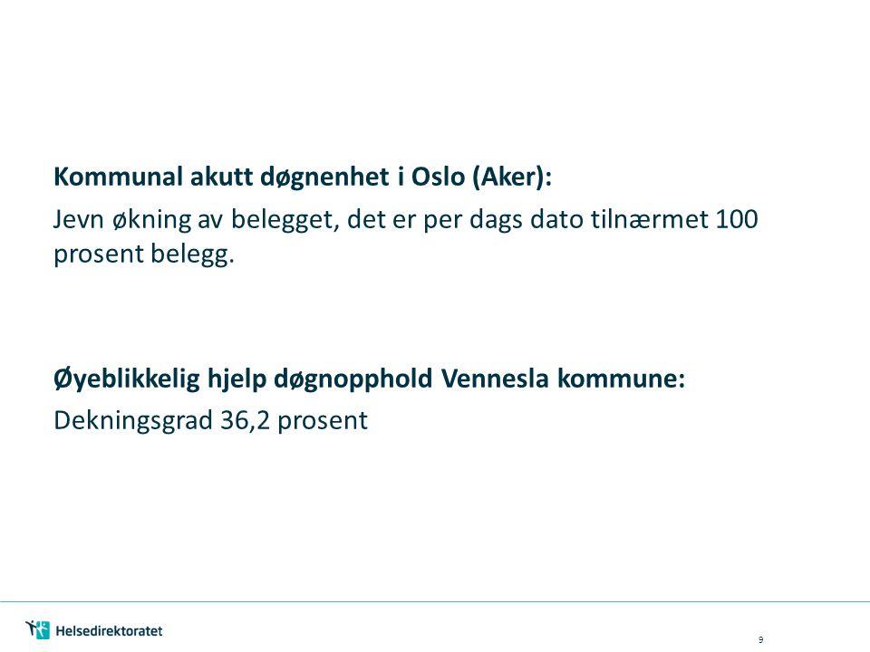 Kommunal akutt døgnenhet i Oslo (Aker): Jevn økning av belegget, det er per dags dato tilnærmet 100 prosent belegg. Øyeblikkelig hjelp døgnopphold Ven