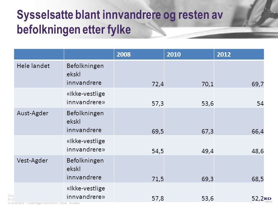 Copyright © 2013 By Oxford Research AS Kristiansand Copenhagen Stockholm Kotka Brüssels Hvem skal integrere nyankomne innvandrere.