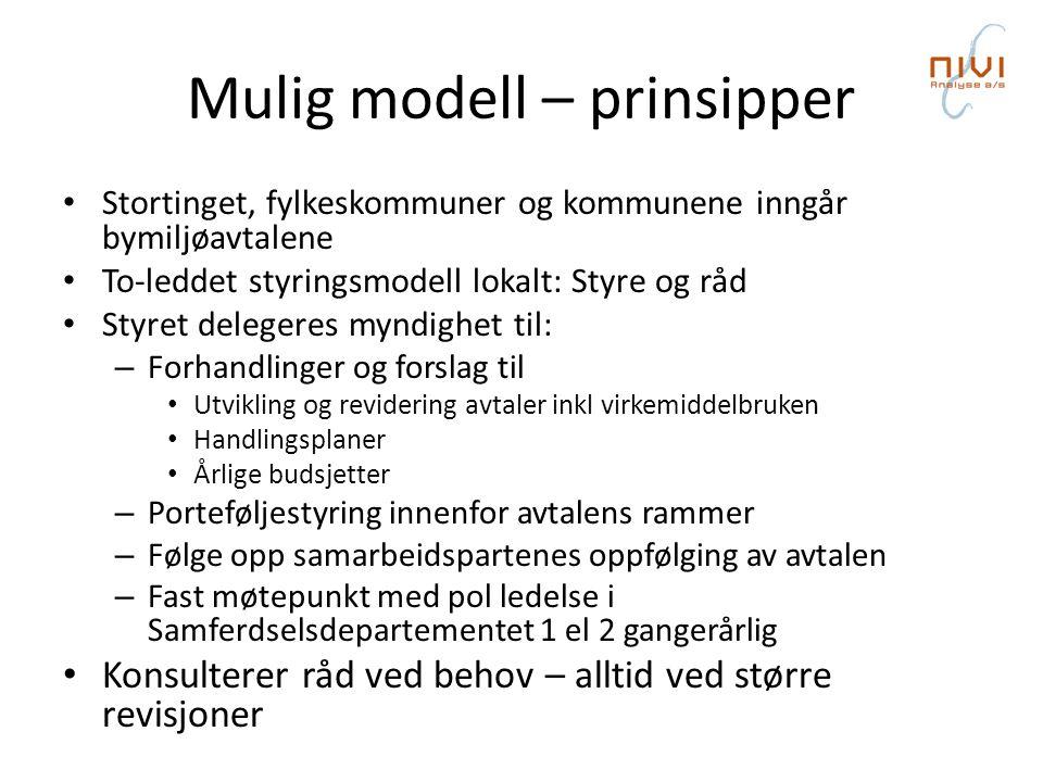 Mulig modell – prinsipper Stortinget, fylkeskommuner og kommunene inngår bymiljøavtalene To-leddet styringsmodell lokalt: Styre og råd Styret delegere