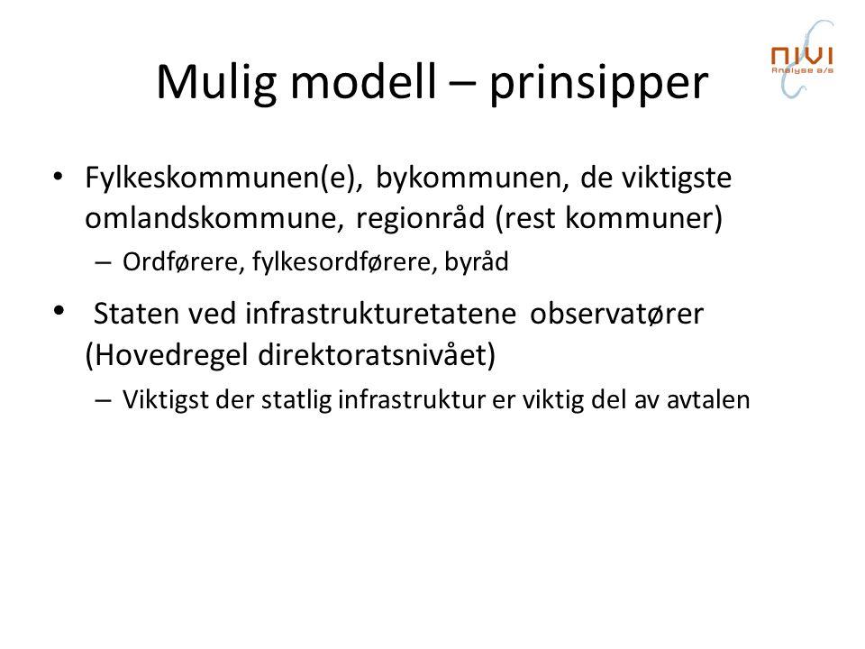 Mulig modell – prinsipper Fylkeskommunen(e), bykommunen, de viktigste omlandskommune, regionråd (rest kommuner) – Ordførere, fylkesordførere, byråd St