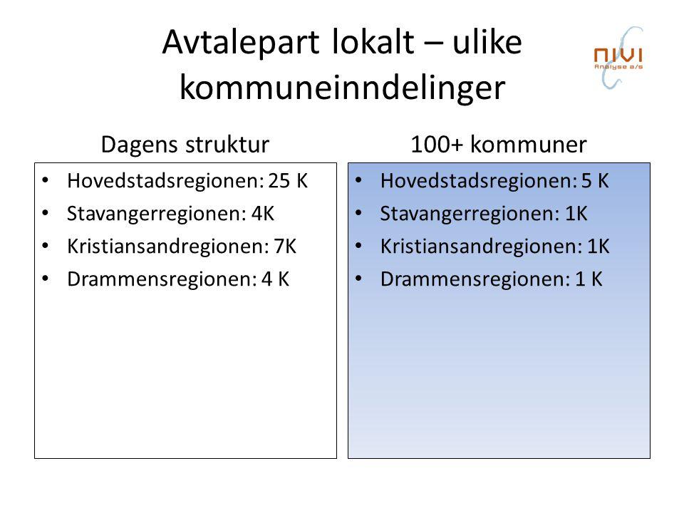 Avtalepart lokalt – ulike kommuneinndelinger Dagens struktur Hovedstadsregionen: 25 K Stavangerregionen: 4K Kristiansandregionen: 7K Drammensregionen: