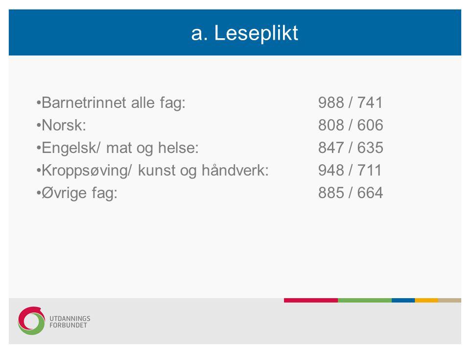 a. Leseplikt Barnetrinnet alle fag: 988 / 741 Norsk: 808 / 606 Engelsk/ mat og helse: 847 / 635 Kroppsøving/ kunst og håndverk: 948 / 711 Øvrige fag: