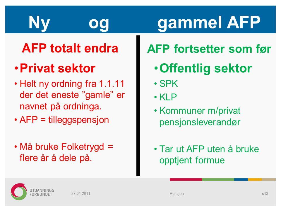 """Ny og gammel AFP AFP totalt endra Privat sektor Helt ny ordning fra 1.1.11 der det eneste """"gamle"""" er navnet på ordninga. AFP = tilleggspensjon Må bruk"""