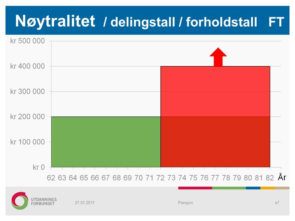 Nøytralitet / delingstall / forholdstall FT Pensjons727.01.2011