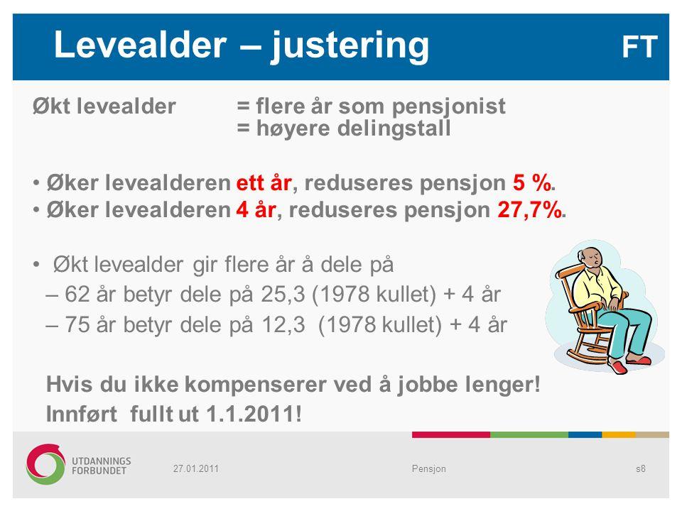 Levealder – justering FT Økt levealder = flere år som pensjonist = høyere delingstall Øker levealderen ett år, reduseres pensjon 5 %. Øker levealderen