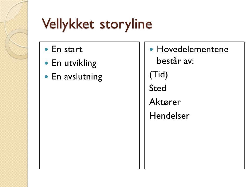 Vellykket storyline En start En utvikling En avslutning Hovedelementene består av: (Tid) Sted Aktører Hendelser