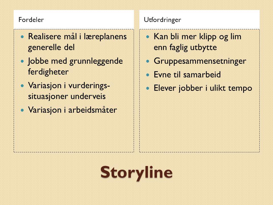 Storyline Fordeler Utfordringer Realisere mål i læreplanens generelle del Jobbe med grunnleggende ferdigheter Variasjon i vurderings- situasjoner underveis Variasjon i arbeidsmåter Kan bli mer klipp og lim enn faglig utbytte Gruppesammensetninger Evne til samarbeid Elever jobber i ulikt tempo