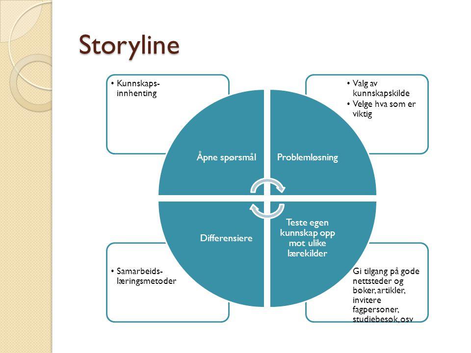 Storyline Gi tilgang på gode nettsteder og bøker, artikler, invitere fagpersoner, studiebesøk, osv Samarbeids- læringsmetoder Valg av kunnskapskilde Velge hva som er viktig Kunnskaps- innhenting Åpne spørsmålProblemløsning Teste egen kunnskap opp mot ulike lærekilder Differensiere