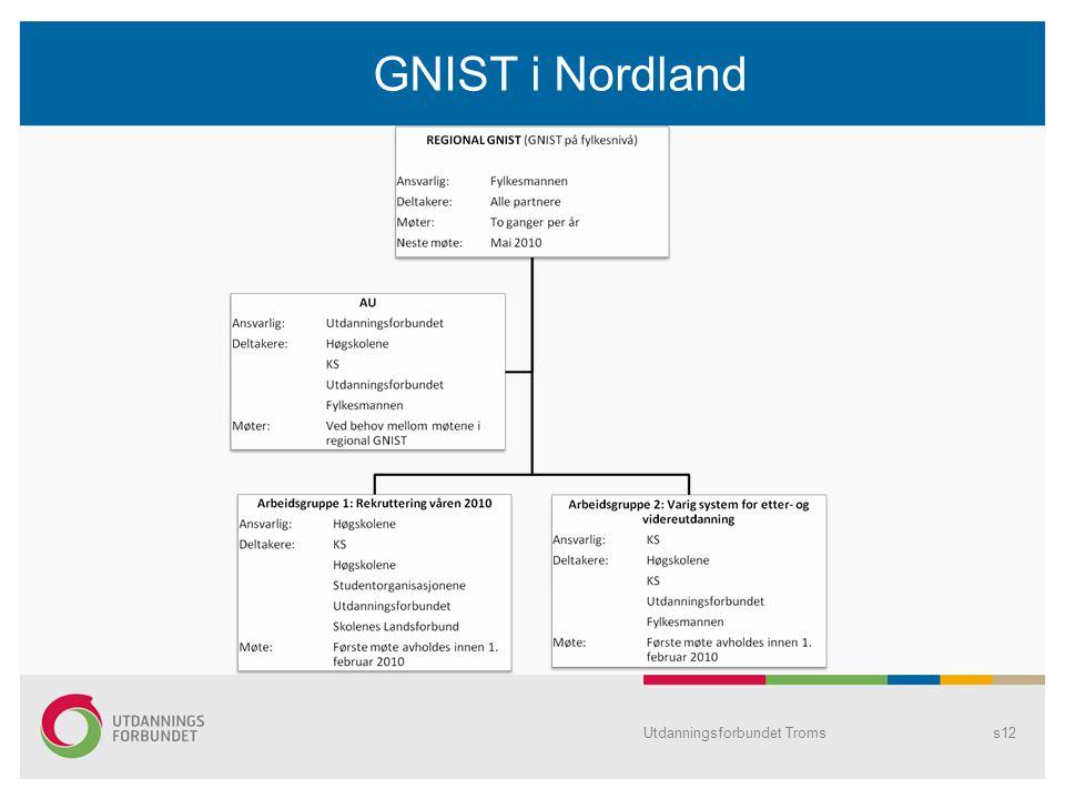 GNIST i Nordland Utdanningsforbundet Tromss12