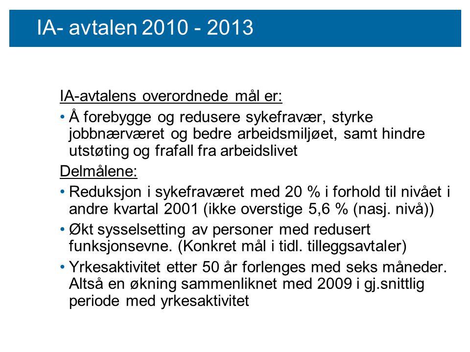 Protokoll og ny IA-avtale 2010 – 2013 Gradert sykemelding og tilrettelegging Tettere oppfølging av den sykmeldte Faglig støtte/veiledning til lege/sykmelder Arbeidsgivers medfinansiering