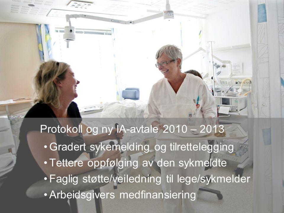 Arbeidsmiljøloven – kap 4.