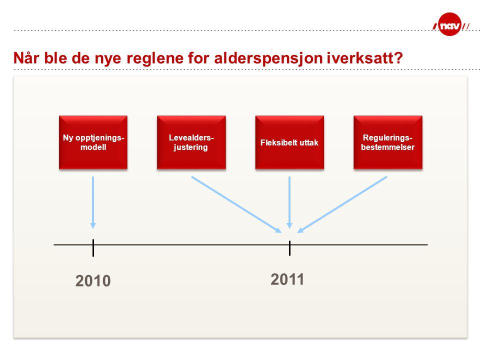 Når ble de nye reglene for alderspensjon iverksatt? 2011 2010 Ny opptjenings- modell Ny opptjenings- modell Levealders- justering Levealders- justerin