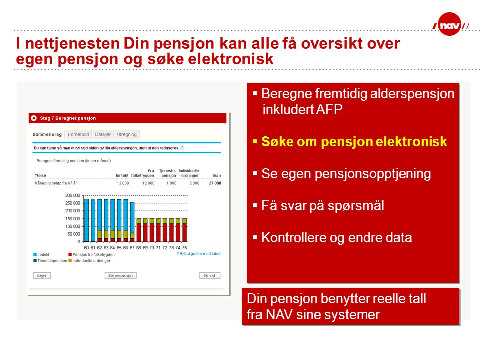 I nettjenesten Din pensjon kan alle få oversikt over egen pensjon og søke elektronisk  Beregne fremtidig alderspensjon inkludert AFP  Søke om pensjo