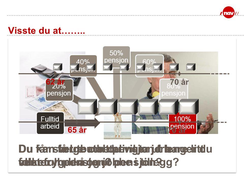 Bakgrunn for pensjonsreformen  Det fødes for få barn i Norge  Betydelig færre år som yrkesaktive  Færre å fordele kostnadene på  Økte kostnader ved dagens system  2001 – pensjonskommisjon v/Sigbjørn Johnsen  Vedtak i Stortinget 2009