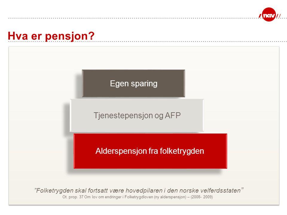 """Hva er pensjon? Egen sparing Tjenestepensjon og AFP Alderspensjon fra folketrygden """"Folketrygden skal fortsatt være hovedpilaren i den norske velferds"""