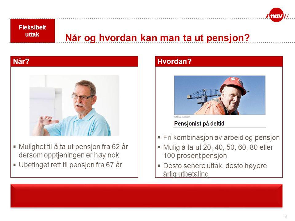 Statens pensjonskasse – off.
