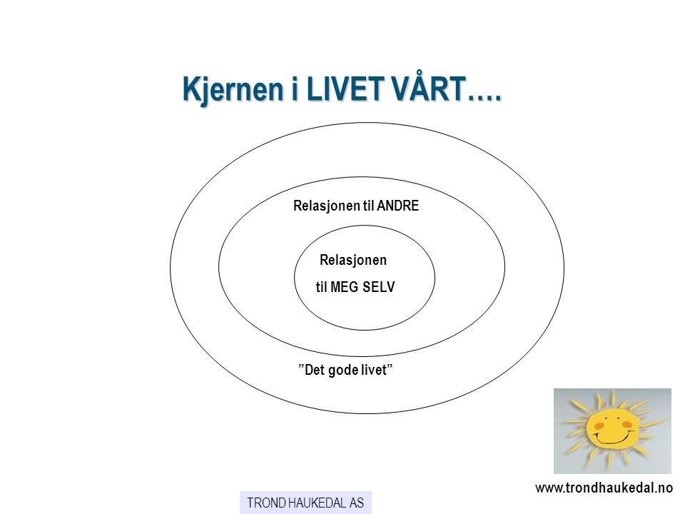 """Kjernen i LIVET VÅRT…. Relasjonen til MEG SELV Relasjonen til ANDRE """"Det gode livet"""" www.trondhaukedal.no TROND HAUKEDAL AS"""