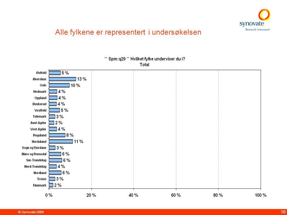 © Synovate 2009 10 Alle fylkene er representert i undersøkelsen