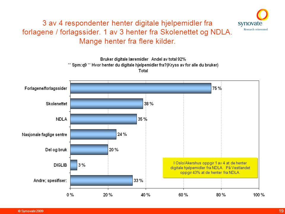© Synovate 2009 19 3 av 4 respondenter henter digitale hjelpemidler fra forlagene / forlagssider.
