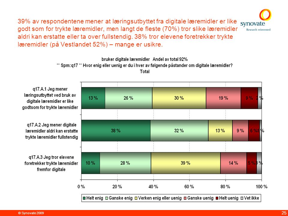 © Synovate 2009 25 39% av respondentene mener at læringsutbyttet fra digitale læremidler er like godt som for trykte læremidler, men langt de fleste (