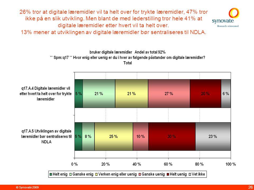 © Synovate 2009 26 26% tror at digitale læremidler vil ta helt over for trykte læremidler, 47% tror ikke på en slik utvikling. Men blant de med leders