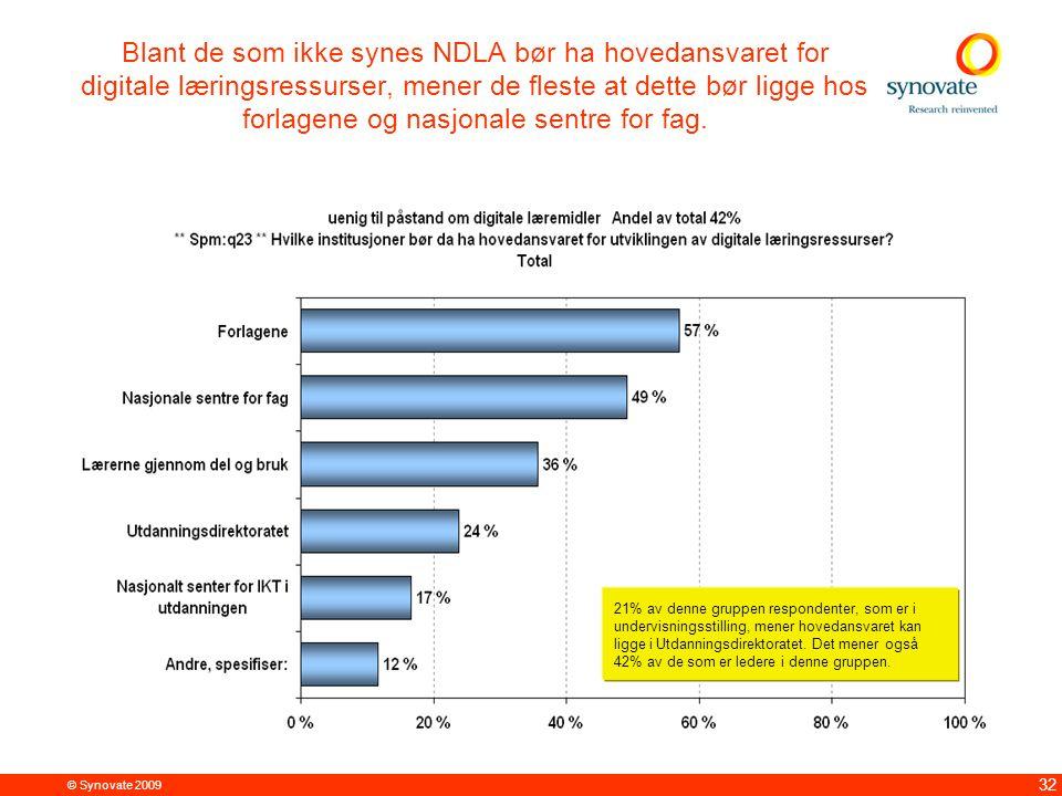 © Synovate 2009 32 Blant de som ikke synes NDLA bør ha hovedansvaret for digitale læringsressurser, mener de fleste at dette bør ligge hos forlagene og nasjonale sentre for fag.