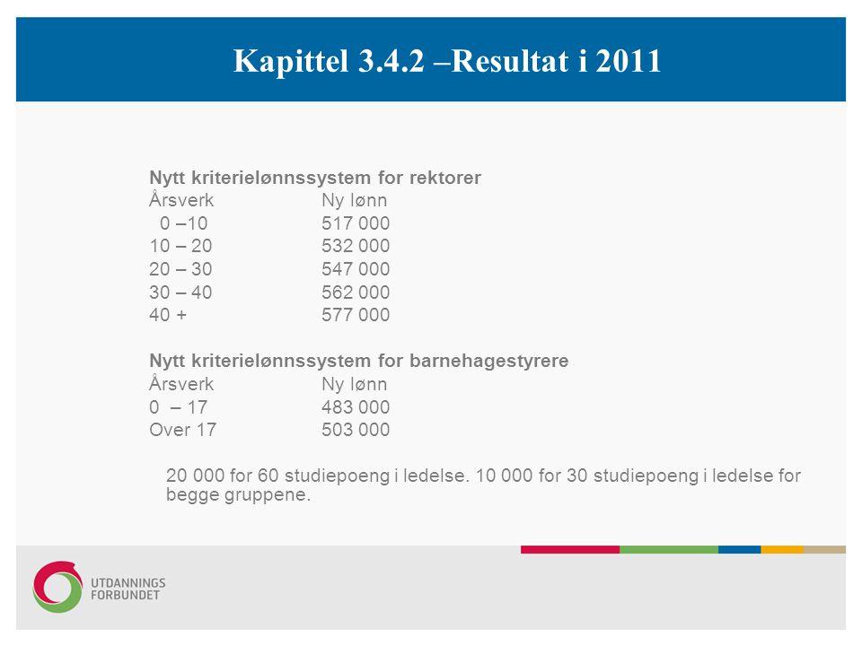 Kapittel 3.4.2 –Resultat i 2011 Nytt kriterielønnssystem for rektorer ÅrsverkNy lønn 0 –10517 000 10 – 20532 000 20 – 30547 000 30 – 40562 000 40 +577 000 Nytt kriterielønnssystem for barnehagestyrere ÅrsverkNy lønn 0 – 17 483 000 Over 17 503 000 20 000 for 60 studiepoeng i ledelse.