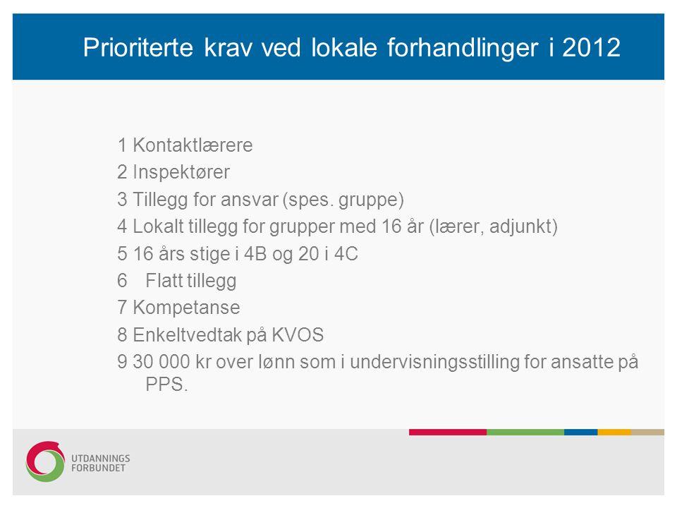 Prioriterte krav ved lokale forhandlinger i 2012 1 Kontaktlærere 2 Inspektører 3 Tillegg for ansvar (spes.