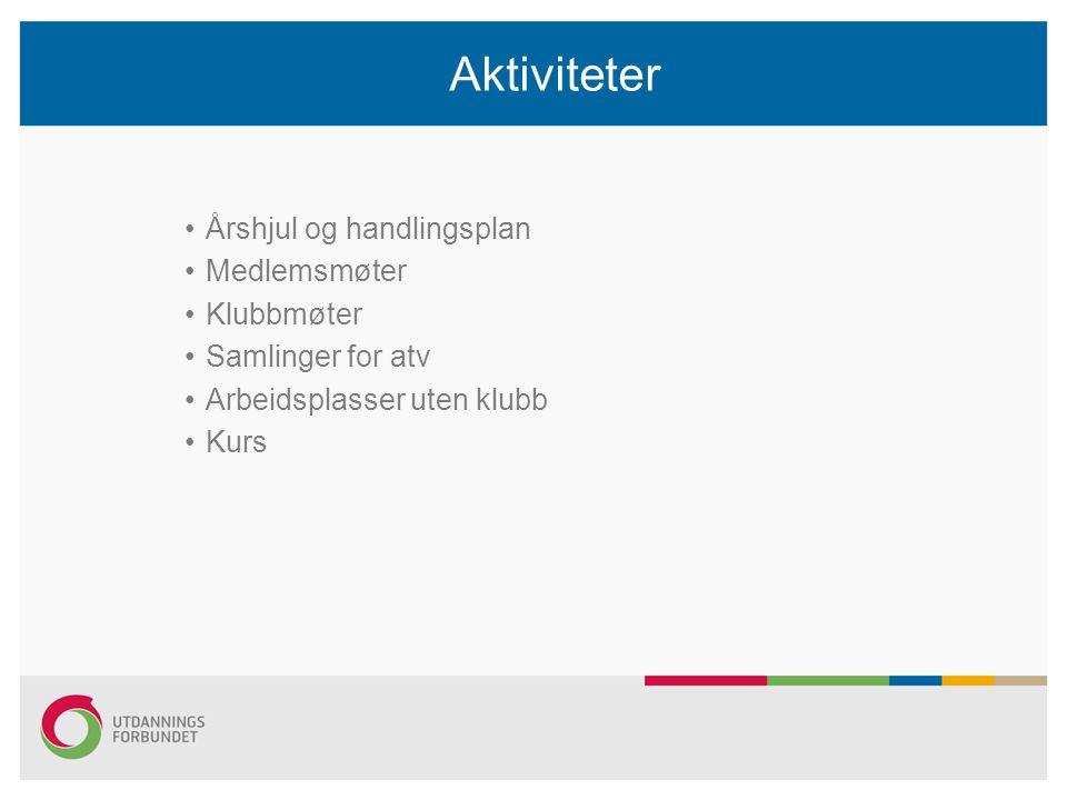 Aktiviteter Årshjul og handlingsplan Medlemsmøter Klubbmøter Samlinger for atv Arbeidsplasser uten klubb Kurs