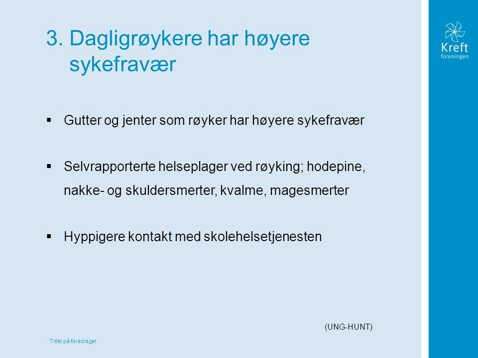 Tittel på foredraget 3. Dagligrøykere har høyere sykefravær  Gutter og jenter som røyker har høyere sykefravær  Selvrapporterte helseplager ved røyk