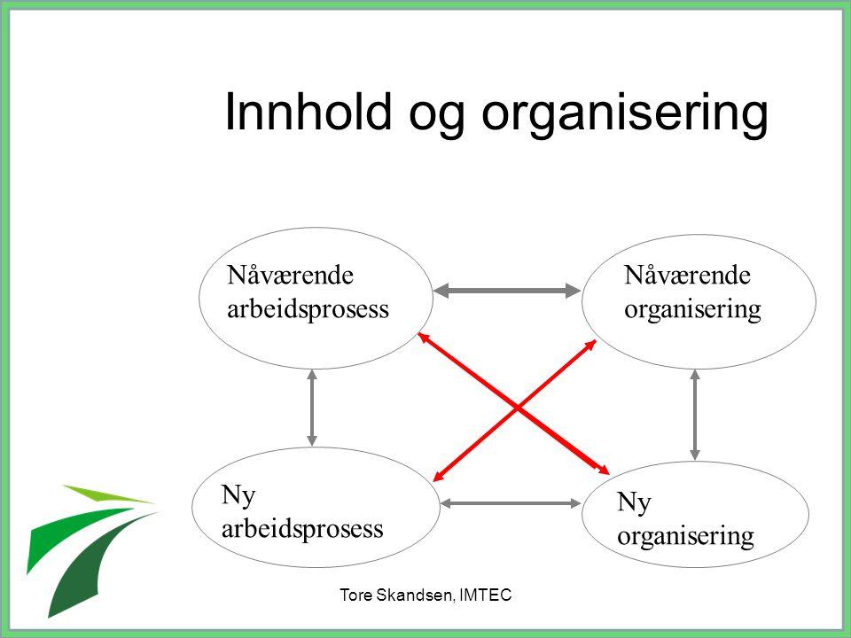 Tore Skandsen, IMTEC Innhold og organisering Nåværende arbeidsprosess Nåværende organisering Ny arbeidsprosess Ny organisering