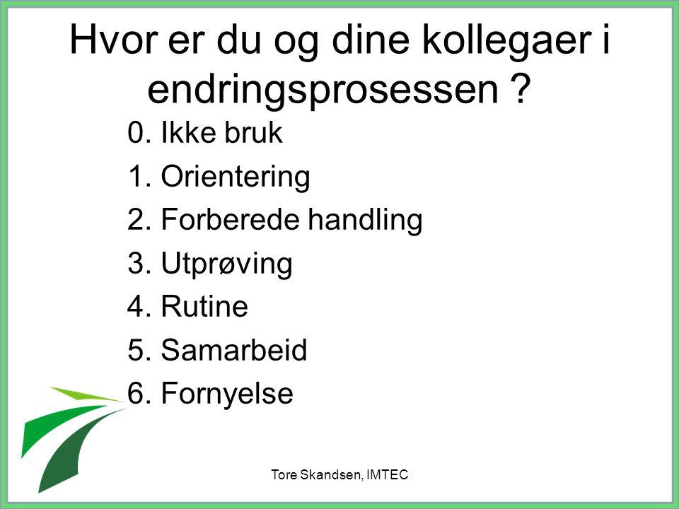 Tore Skandsen, IMTEC 0. Ikke bruk 1. Orientering 2. Forberede handling 3. Utprøving 4. Rutine 5. Samarbeid 6. Fornyelse Hvor er du og dine kollegaer i