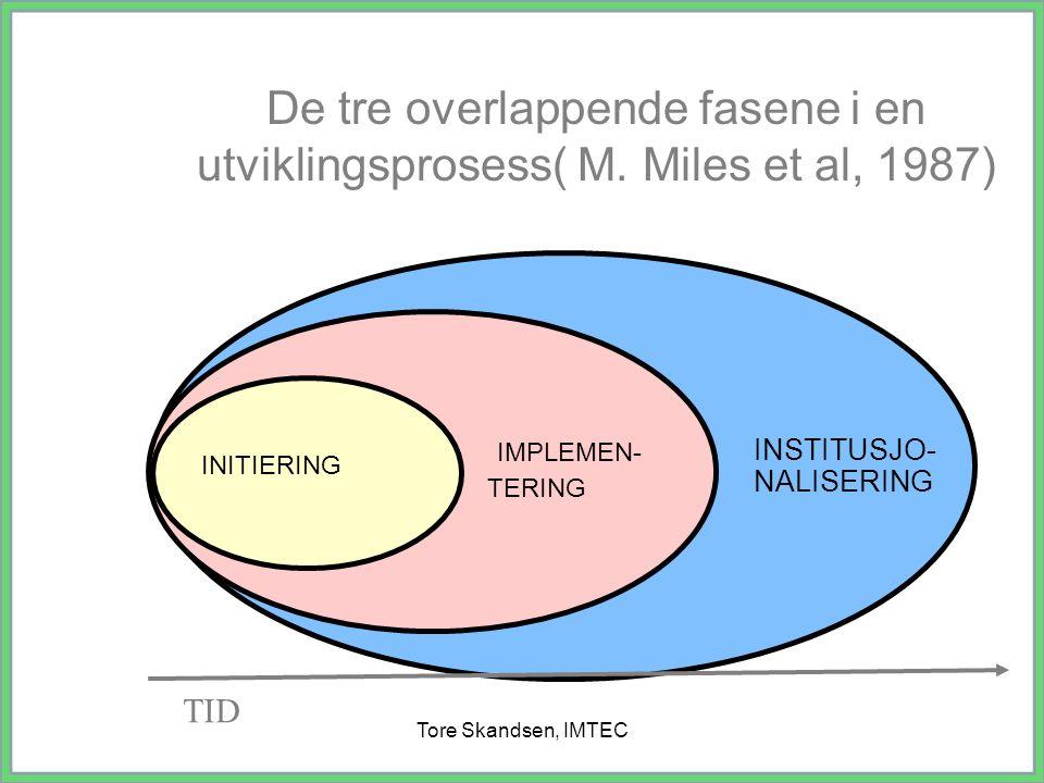 Tore Skandsen, IMTEC De tre overlappende fasene i en utviklingsprosess( M. Miles et al, 1987) INSTITUSJO- NALISERING IMPLEMEN- TERING INITIERING TID