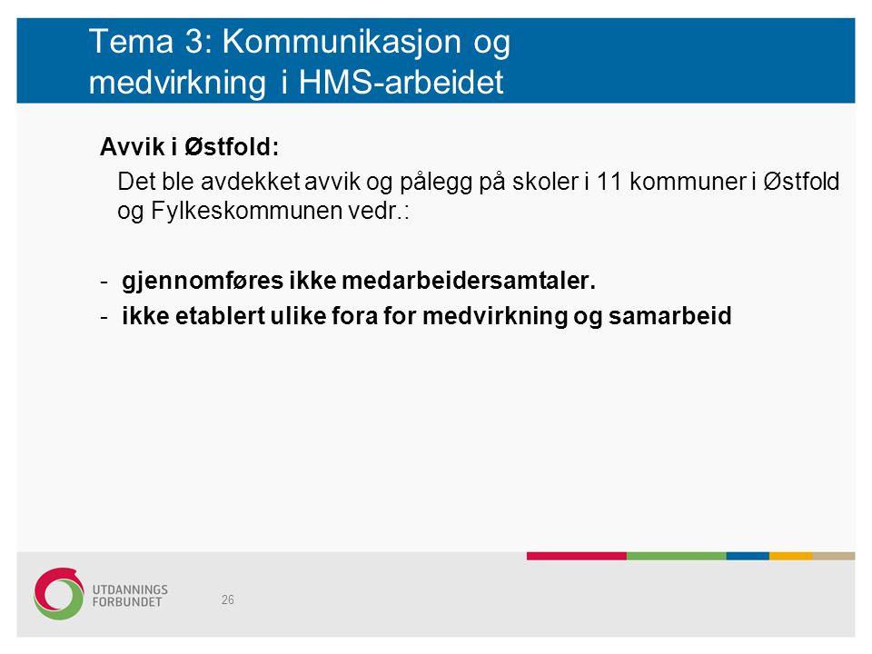 Tema 3: Kommunikasjon og medvirkning i HMS-arbeidet Avvik i Østfold: Det ble avdekket avvik og pålegg på skoler i 11 kommuner i Østfold og Fylkeskommu