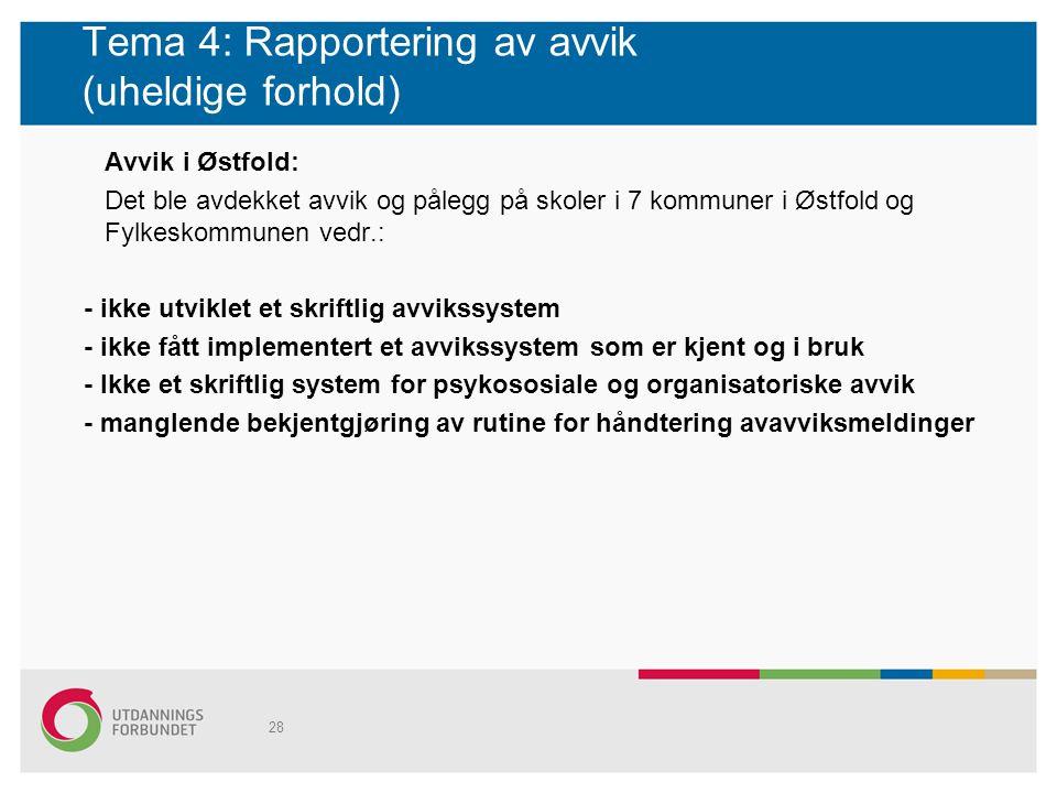 Tema 4: Rapportering av avvik (uheldige forhold) Avvik i Østfold: Det ble avdekket avvik og pålegg på skoler i 7 kommuner i Østfold og Fylkeskommunen