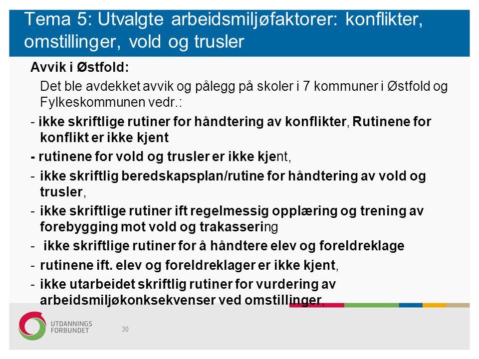 Tema 5: Utvalgte arbeidsmiljøfaktorer: konflikter, omstillinger, vold og trusler Avvik i Østfold: Det ble avdekket avvik og pålegg på skoler i 7 kommu