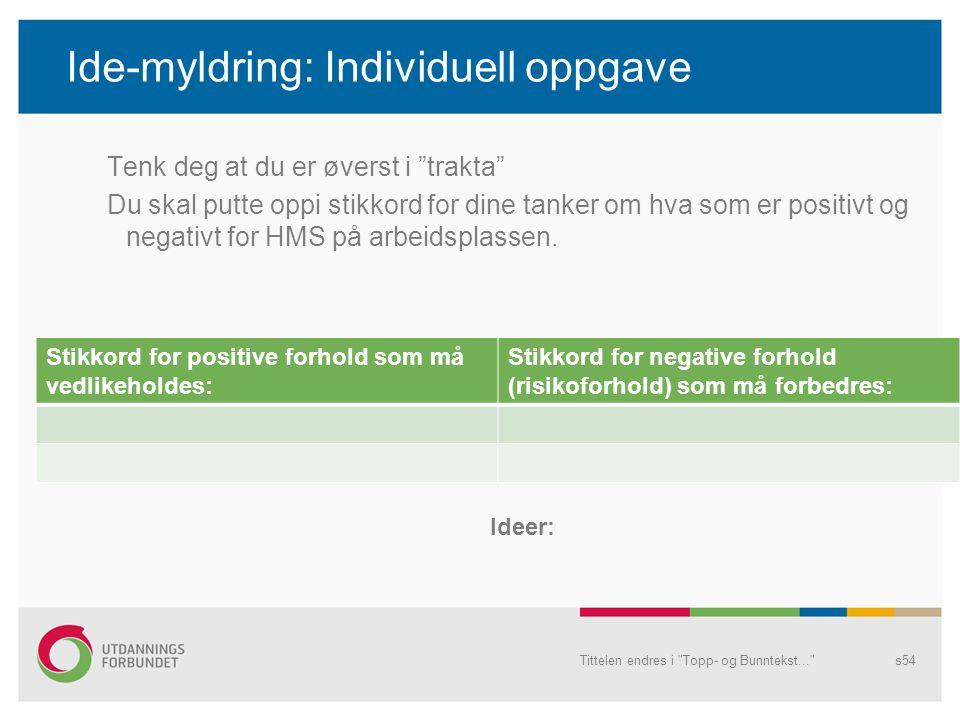 "Ide-myldring: Individuell oppgave Tenk deg at du er øverst i ""trakta"" Du skal putte oppi stikkord for dine tanker om hva som er positivt og negativt f"