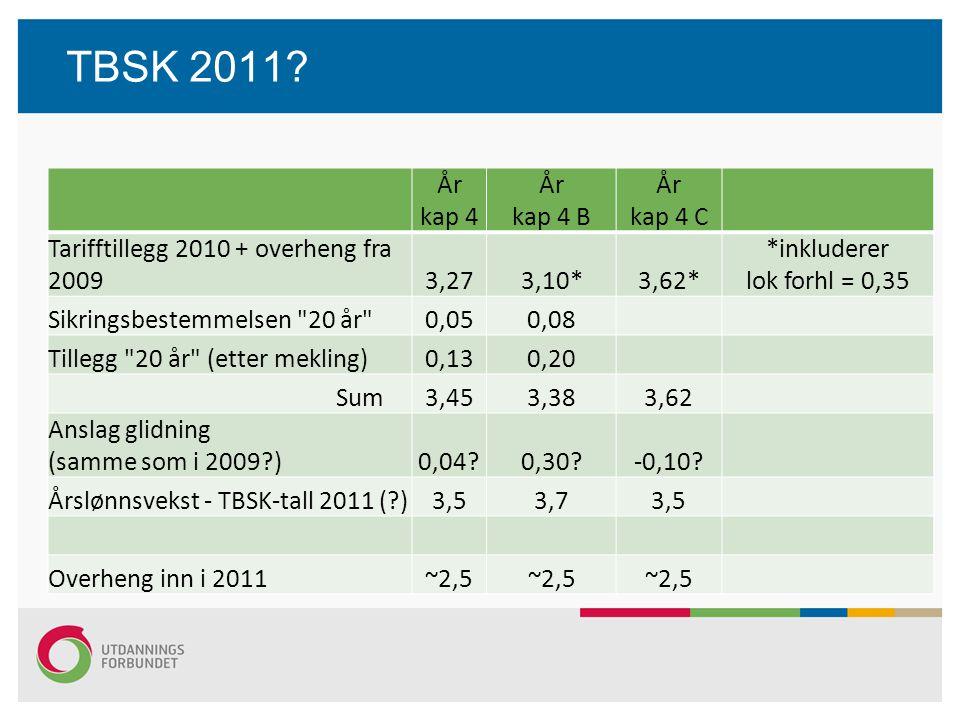 TBSK 2011? År kap 4 År kap 4 B År kap 4 C Tarifftillegg 2010 + overheng fra 20093,273,10*3,62* *inkluderer lok forhl = 0,35 Sikringsbestemmelsen