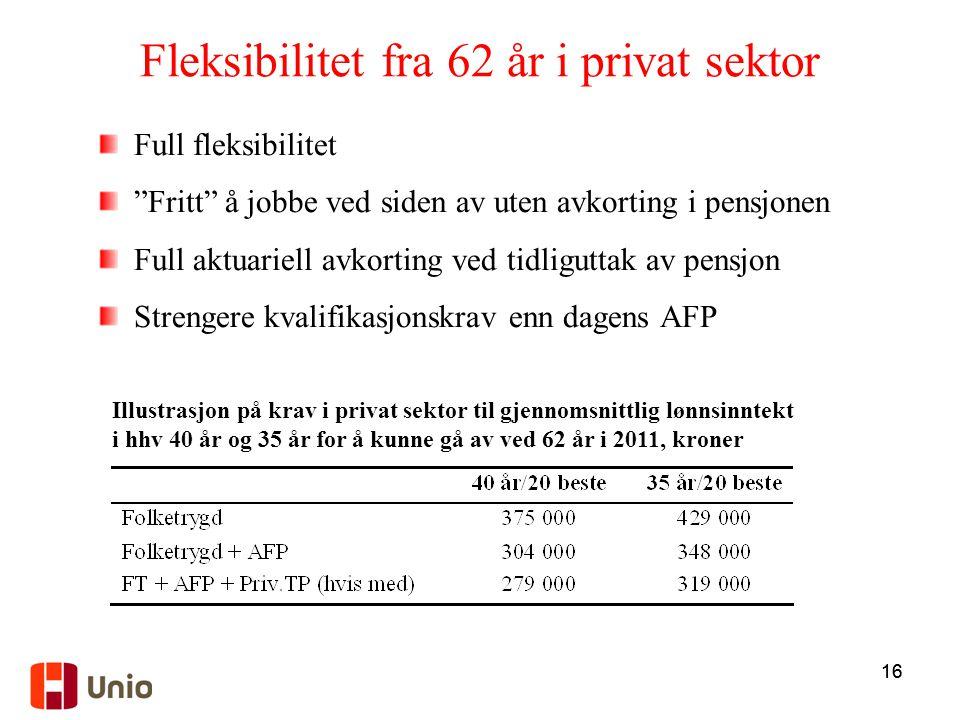 16 Fleksibilitet fra 62 år i privat sektor Full fleksibilitet Fritt å jobbe ved siden av uten avkorting i pensjonen Full aktuariell avkorting ved tidliguttak av pensjon Strengere kvalifikasjonskrav enn dagens AFP Illustrasjon på krav i privat sektor til gjennomsnittlig lønnsinntekt i hhv 40 år og 35 år for å kunne gå av ved 62 år i 2011, kroner