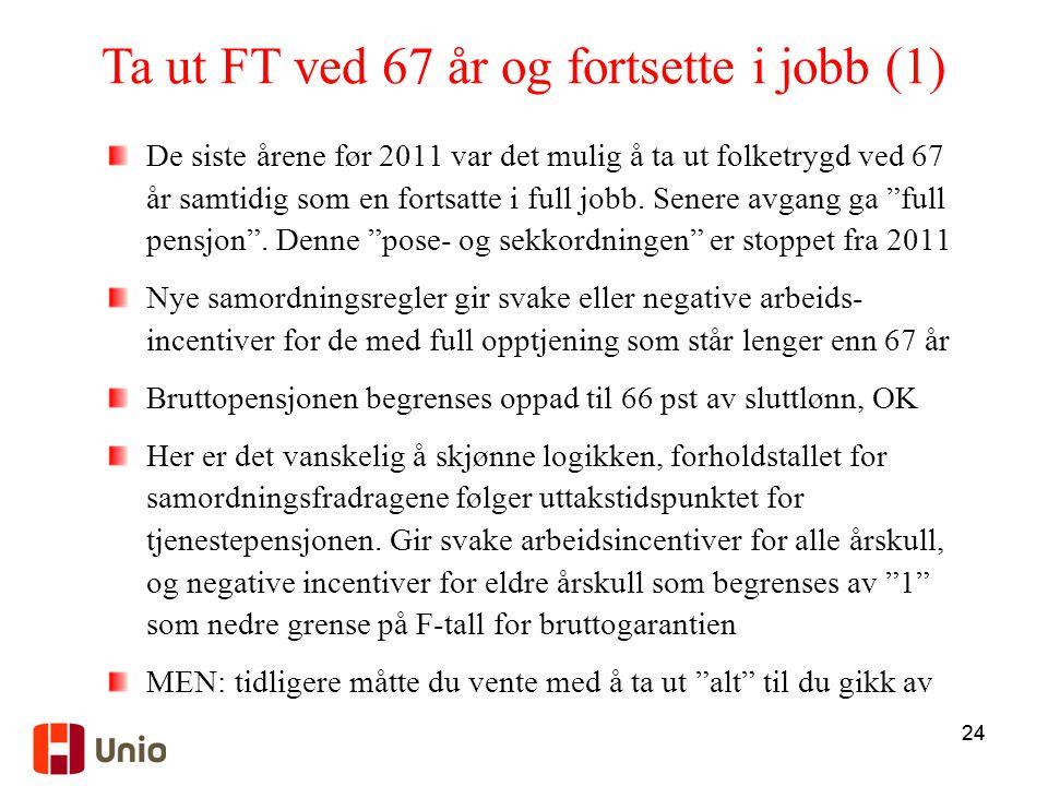 24 De siste årene før 2011 var det mulig å ta ut folketrygd ved 67 år samtidig som en fortsatte i full jobb.