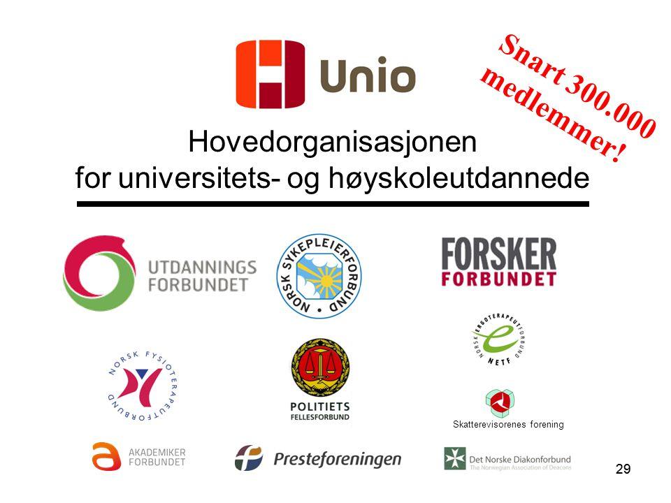 29 Hovedorganisasjonen for universitets- og høyskoleutdannede Skatterevisorenes forening Snart 300.000 medlemmer!