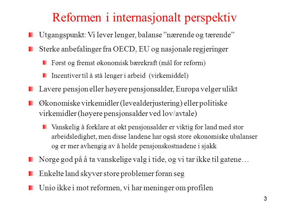 3 Reformen i internasjonalt perspektiv Utgangspunkt: Vi lever lenger, balanse nærende og tærende Sterke anbefalinger fra OECD, EU og nasjonale regjeringer Først og fremst økonomisk bærekraft (mål for reform) Incentiver til å stå lenger i arbeid (virkemiddel) Lavere pensjon eller høyere pensjonsalder, Europa velger ulikt Økonomiske virkemidler (levealderjustering) eller politiske virkemidler (høyere pensjonsalder ved lov/avtale) Vanskelig å forklare at økt pensjonsalder er viktig for land med stor arbeidsledighet, men disse landene har også store økonomiske ubalanser og er mer avhengig av å holde pensjonskostnadene i sjakk Norge god på å ta vanskelige valg i tide, og vi tar ikke til gatene… Enkelte land skyver store problemer foran seg Unio ikke i mot reformen, vi har meninger om profilen