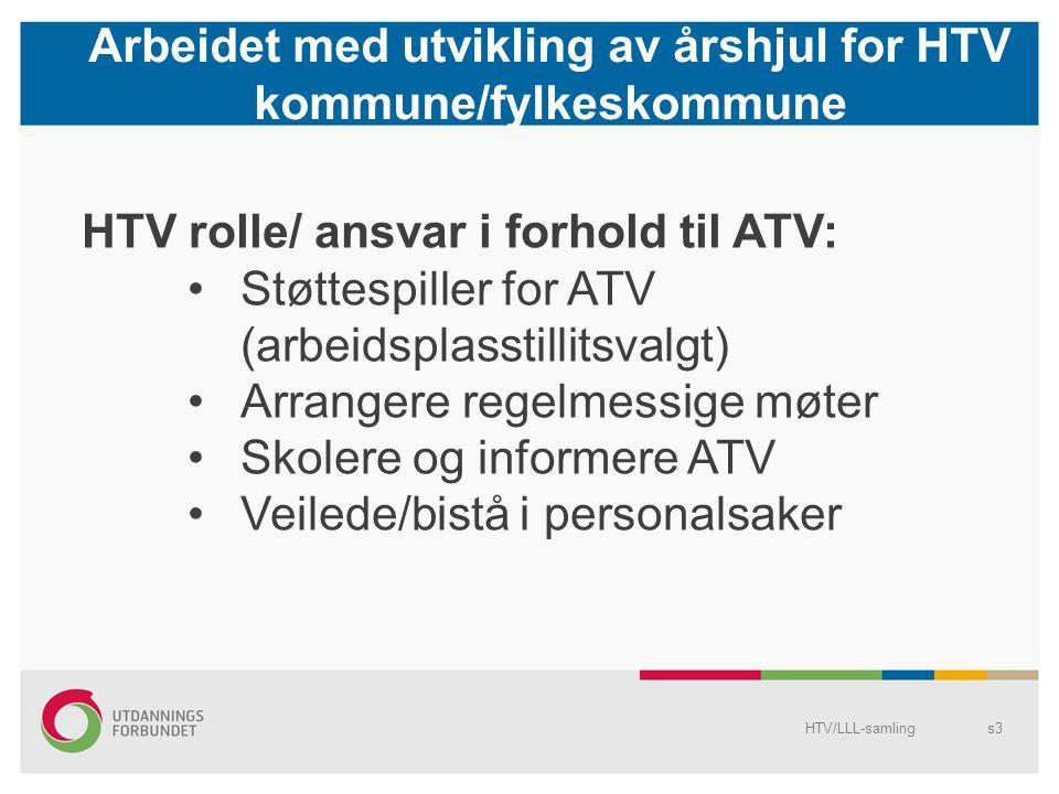 Arbeidet med utvikling av årshjul for HTV kommune/fylkeskommune HTV/LLL-samlings3 HTV rolle/ ansvar i forhold til ATV: Støttespiller for ATV (arbeidsp