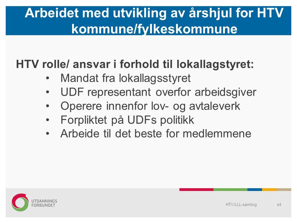 Arbeidet med utvikling av årshjul for HTV kommune/fylkeskommune HTV/LLL-samlings4 HTV rolle/ ansvar i forhold til lokallagstyret: Mandat fra lokallags