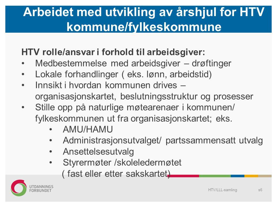 Arbeidet med utvikling av årshjul for HTV kommune/fylkeskommune HTV/LLL-samlings6 HTV rolle/ansvar i forhold til arbeidsgiver: Medbestemmelse med arbe