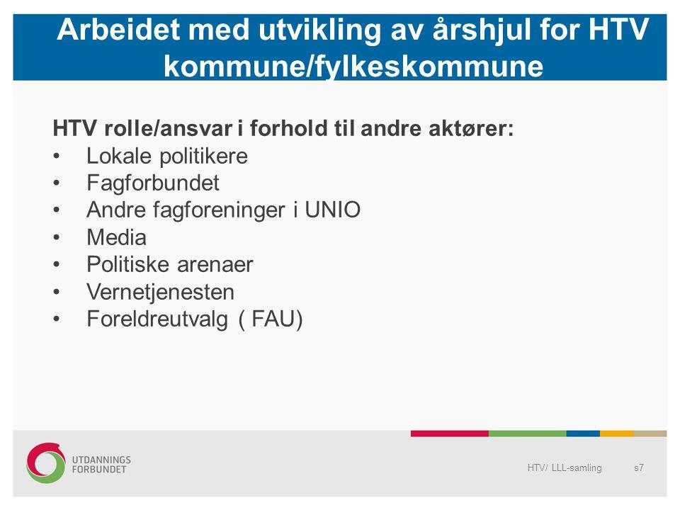 Arbeidet med utvikling av årshjul for HTV kommune/fylkeskommune HTV/ LLL-samlings7 HTV rolle/ansvar i forhold til andre aktører: Lokale politikere Fag