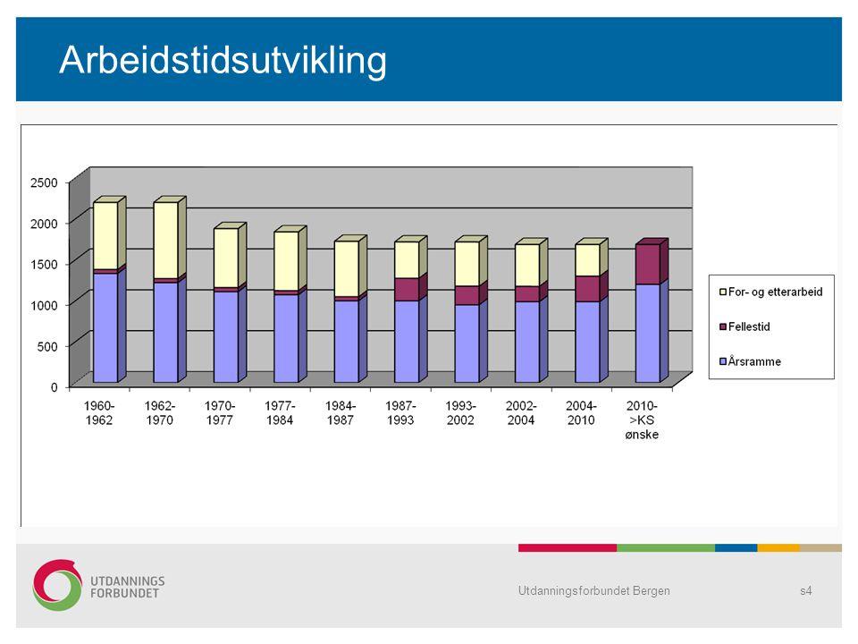 Utdanningsforbundet Bergens4 Arbeidstidsutvikling